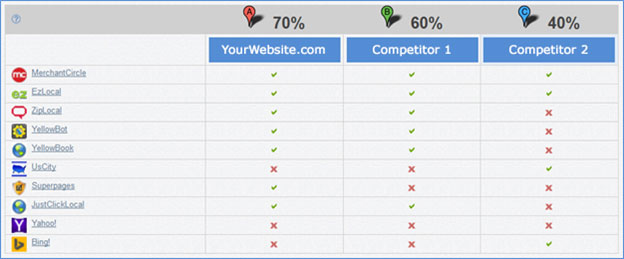 screenshot8 Get a £750-worth of Pro Consultation with Extensive Market Research and Competition Analysis