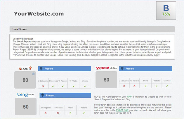 screenshot7 Get a £750-worth of Pro Consultation with Extensive Market Research and Competition Analysis