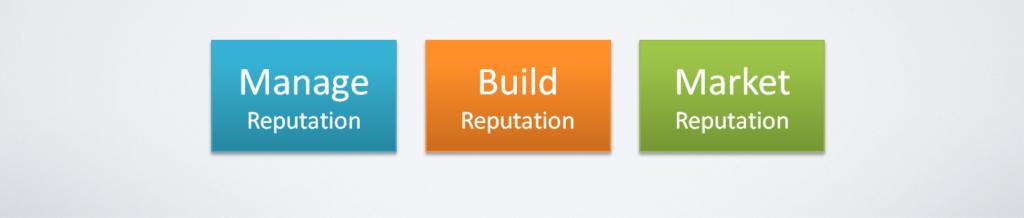 Reputation-Management-3-Step Reputation Marketing