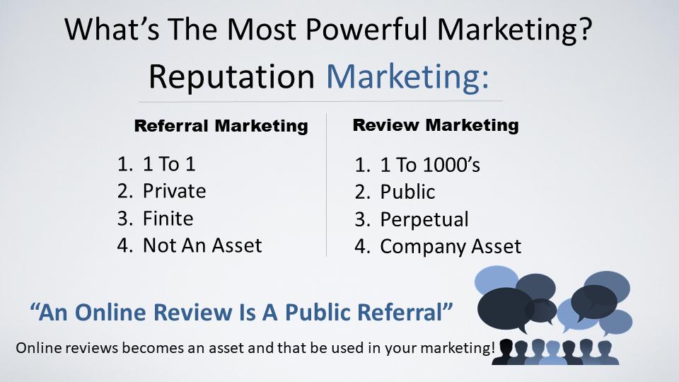 Reputation-Marketing-Sales-Presentation-Training-2020-3 Reputation Marketing