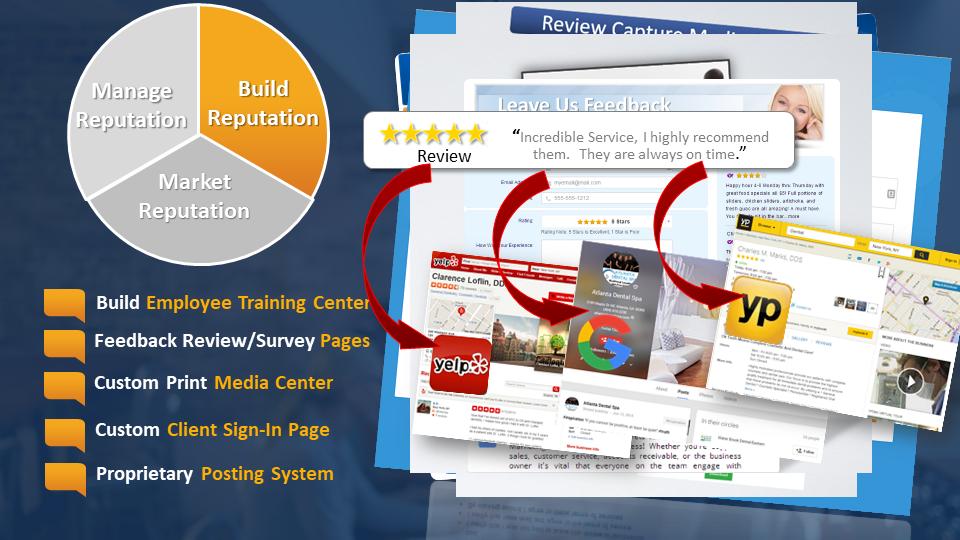 Slide18 Reputation Marketing